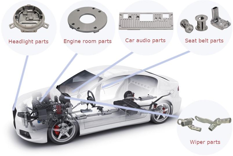 Use of Aluminum as Auto Parts - Headlight Parts + Engine Room Parts + Car Audio Parts + Seat Belt Parts + Wiper Parts