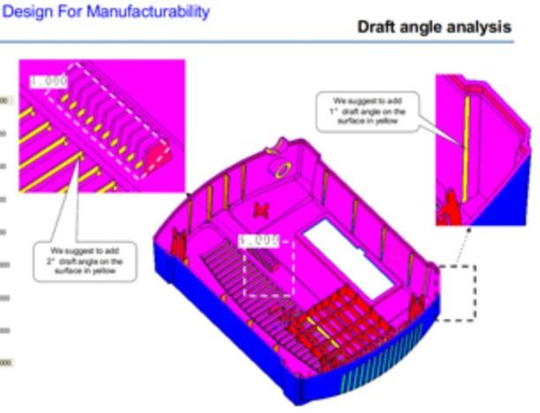 DFM Report Sample