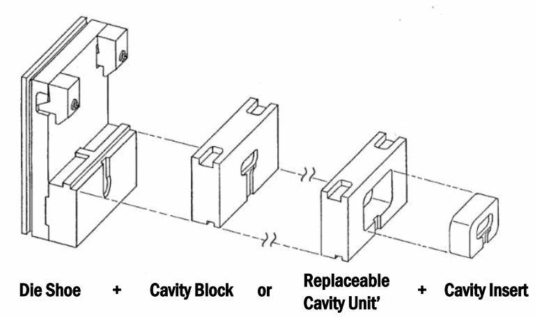 Die Casting Mold Cavity Insert