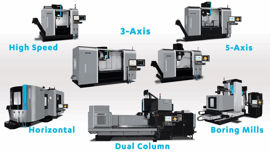 Different Type CNC Machines