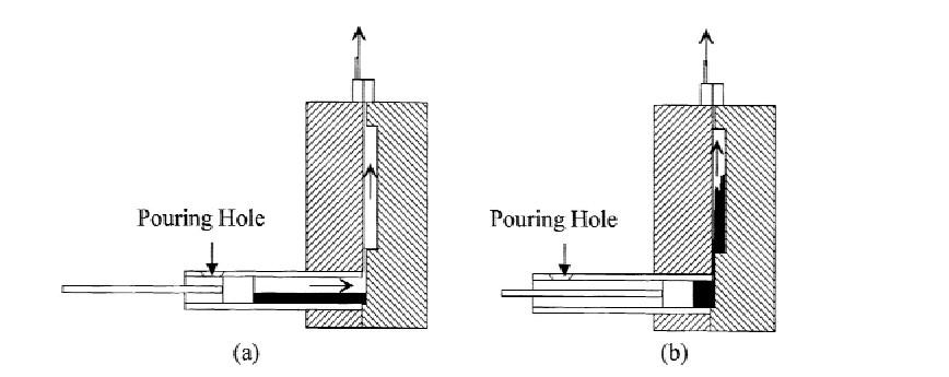 Process Mechanism of Vacuum Aluminum Die Casting Process