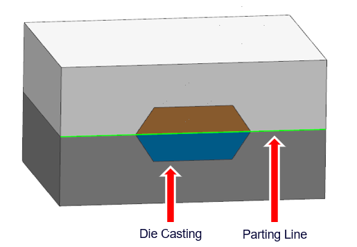 Die Casting Parting Line Location-