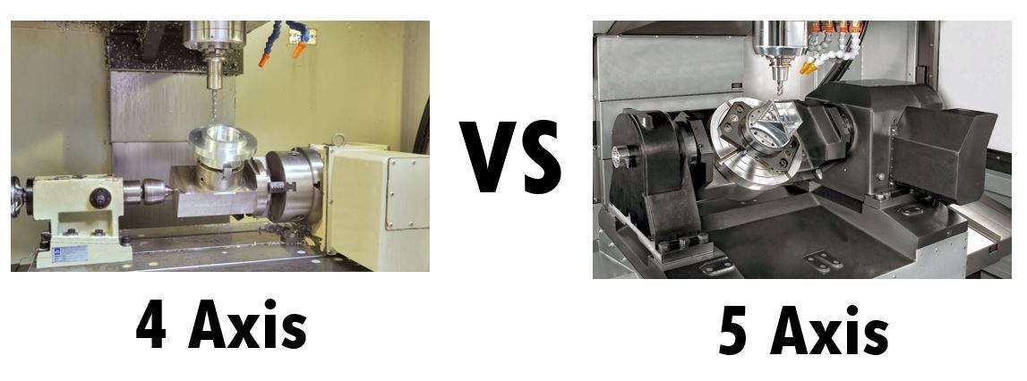 4 Axis vs 5 Axis CNC Machining