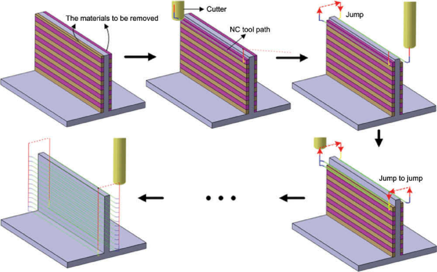 Steps to Machine a Thin Wall Section