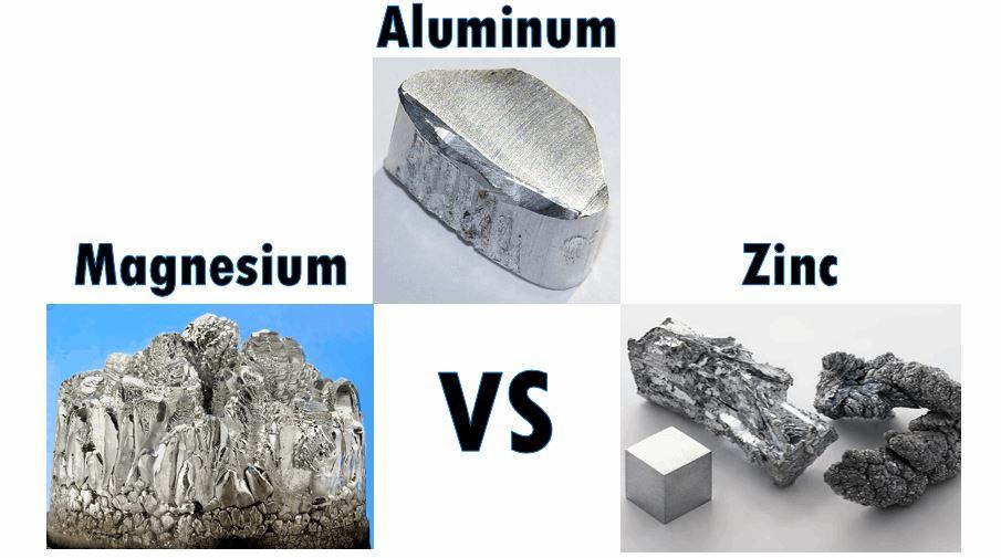 Aluminum Die Casting vs Magnesium and Zinc Die Casting