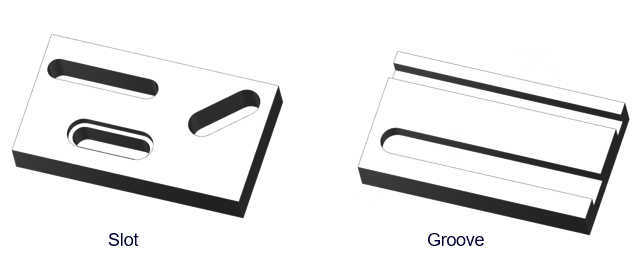 Slot and Grooves in a Die cast Section-