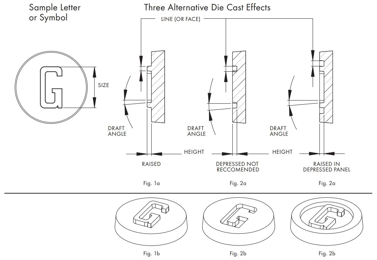 Methods of Aluminum Die Casting Lettering and Ornamentation