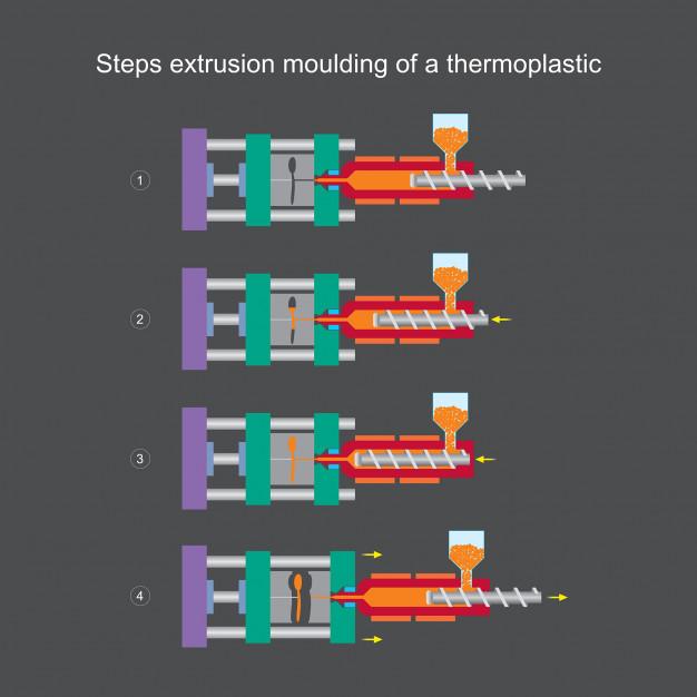 understanding-injection-moulding